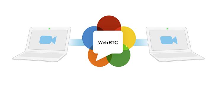 protect against webRTC