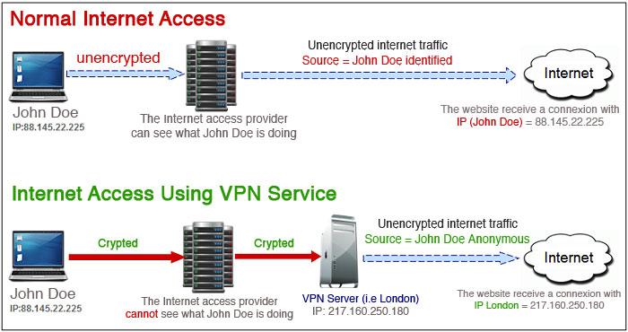 vpn-services1